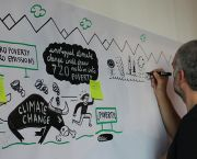 Illustrator Jorge Martin creates a 'living graphic' to chart the conversations on 'tough talk on poverty and climate' at the 2015 Development & Climate Days (Photo: IIED/Matt Wright)