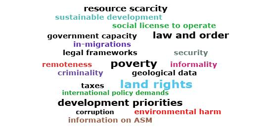 A wordcloud showing some of the shared challenges faced by ASM, LSM and government