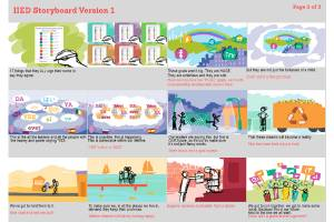 The first draft storyboard of the SDGs animation produced by Hands Up (Image: IIED/Hands Up)