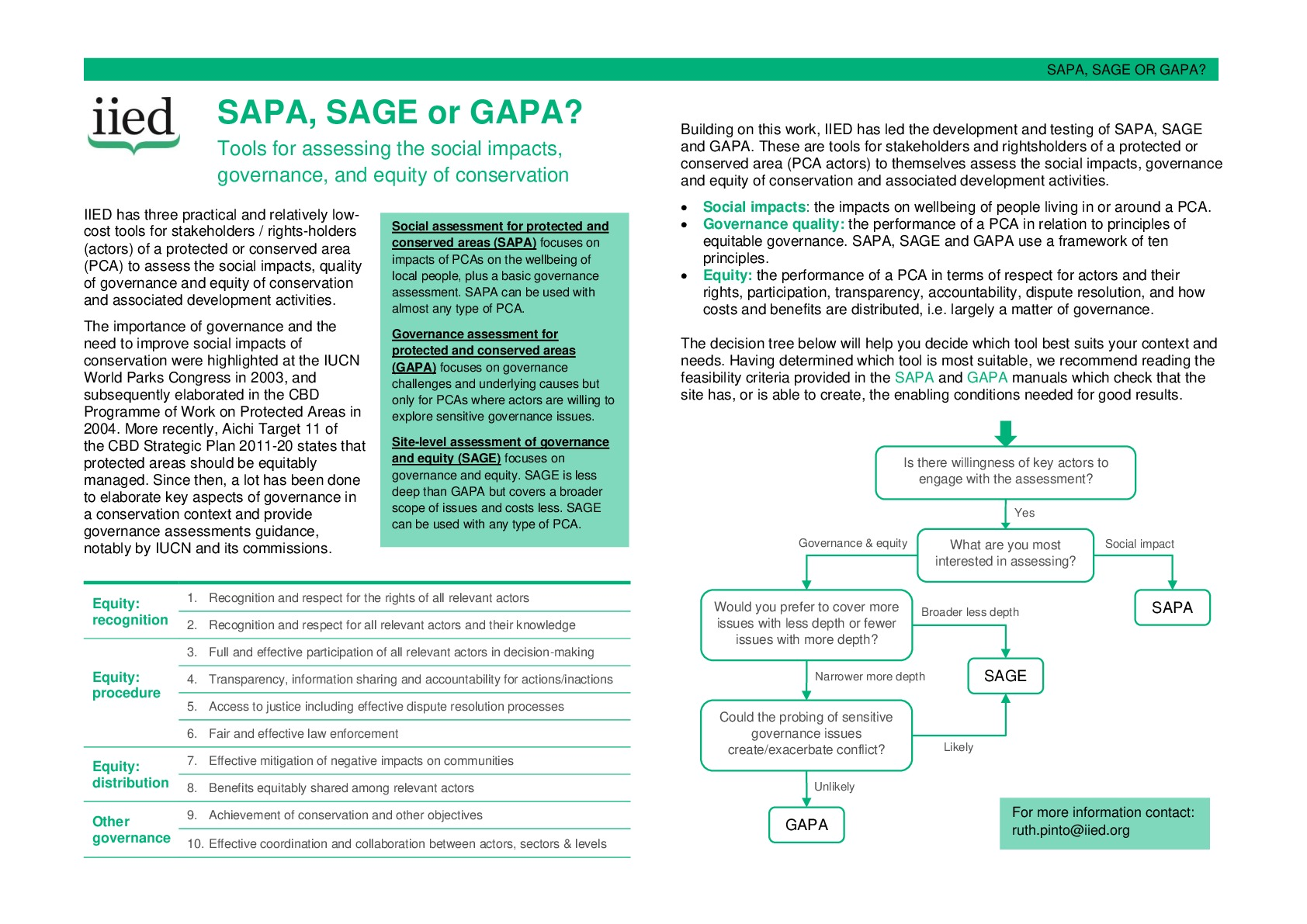 SAPA, SAGE or GAPA? Tools for assessing the social impacts, governance, and equity of conservation
