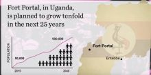 IIED's animation about the way it works in partnership includes a focus on a project in Uganda to deliver fresh food systems (Image: IIED/NAP Design)