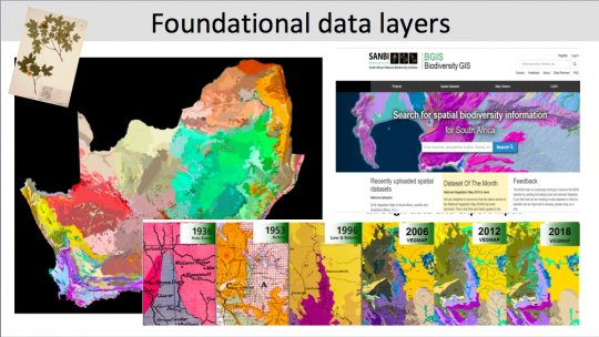 A presentation slide showing different layers of data