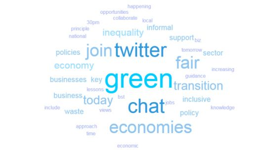 A word cloud shows some of the keywords used by participants in the #GreenmustbeFair Twitter chat run by IIED (Image: Matt Wright/IIED)