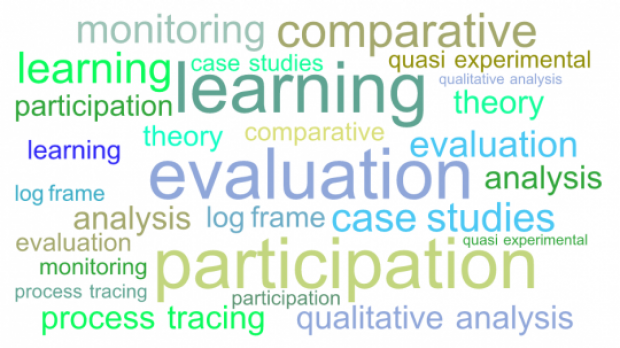 Monitoring, Evaluation, Accountability and Learning (MEAL ...